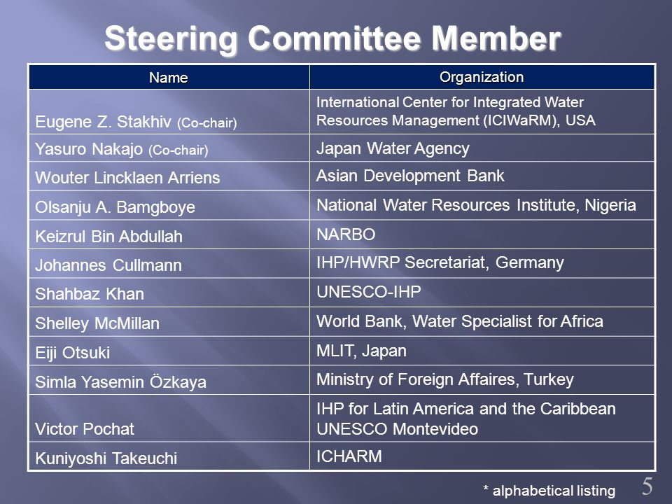 Steering Committee Member Name Organization Eugene Z.