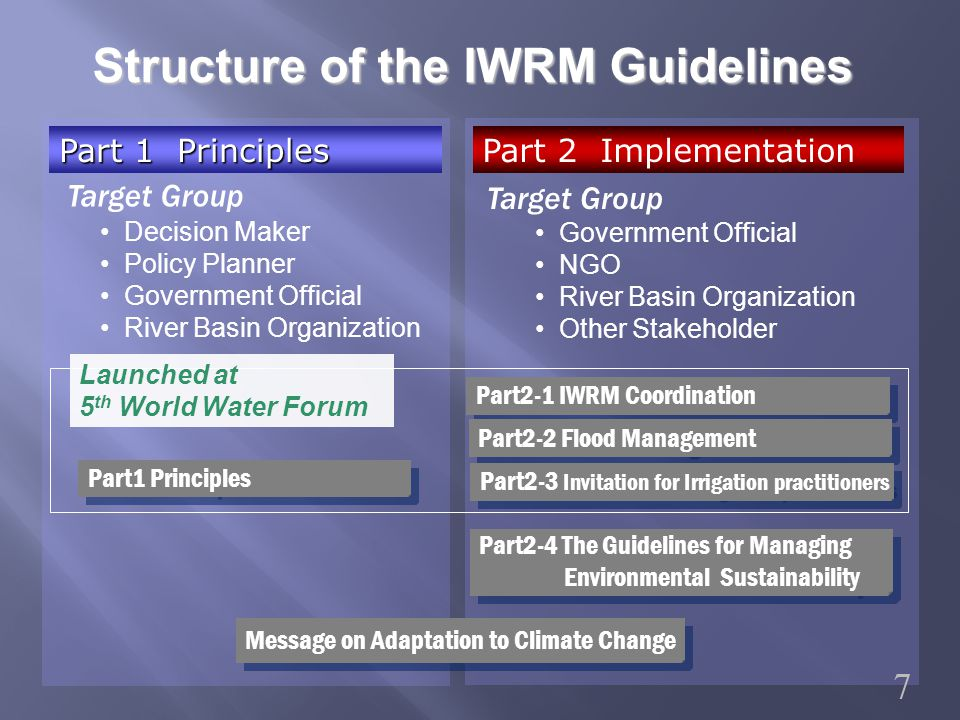 Benefit of Integrated Water Resource Management  Applying IWRM enables appropriate inclusion of water-related disaster management and alleviation of environmental impacts  IWRM can effectively deliver a triple bottom line of economic efficiency, social equity and environmental sustainability that are essential for sustainable development Key Message of Part 1 8