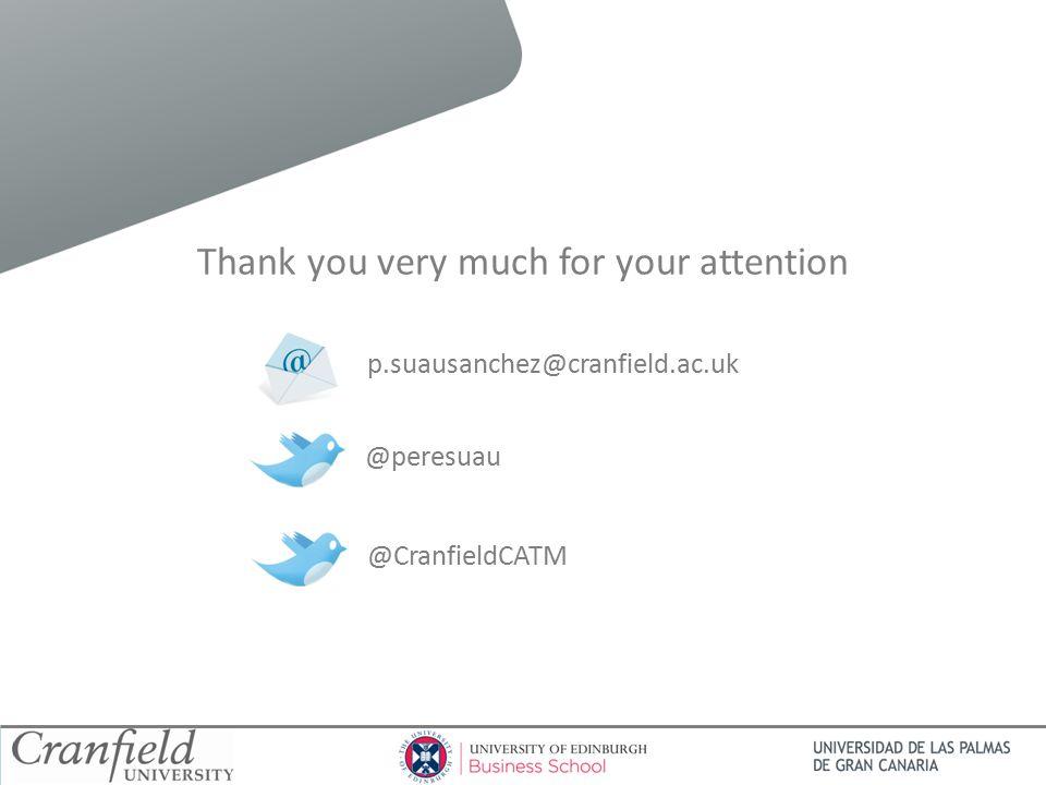Thank you very much for your attention p.suausanchez@cranfield.ac.uk @peresuau @CranfieldCATM