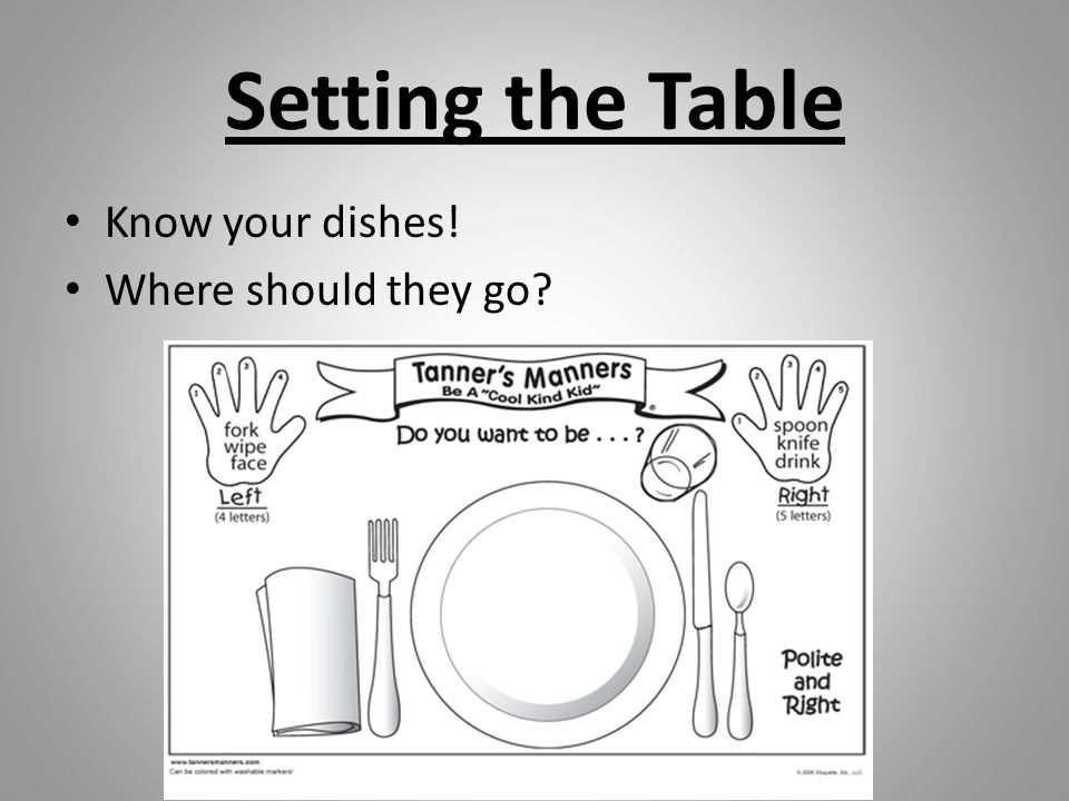 Setting the Table Know your dishes! Where should they go?