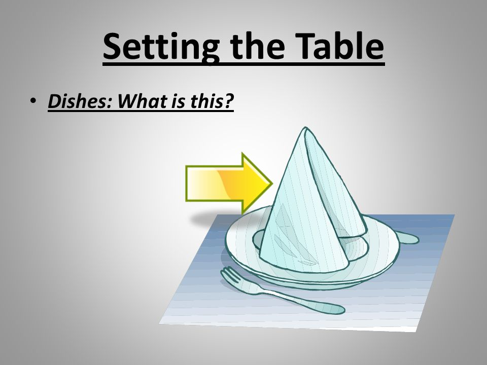 Setting the Table Dishes: What is this?