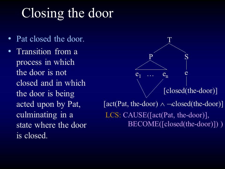 Closing the door Pat closed the door.