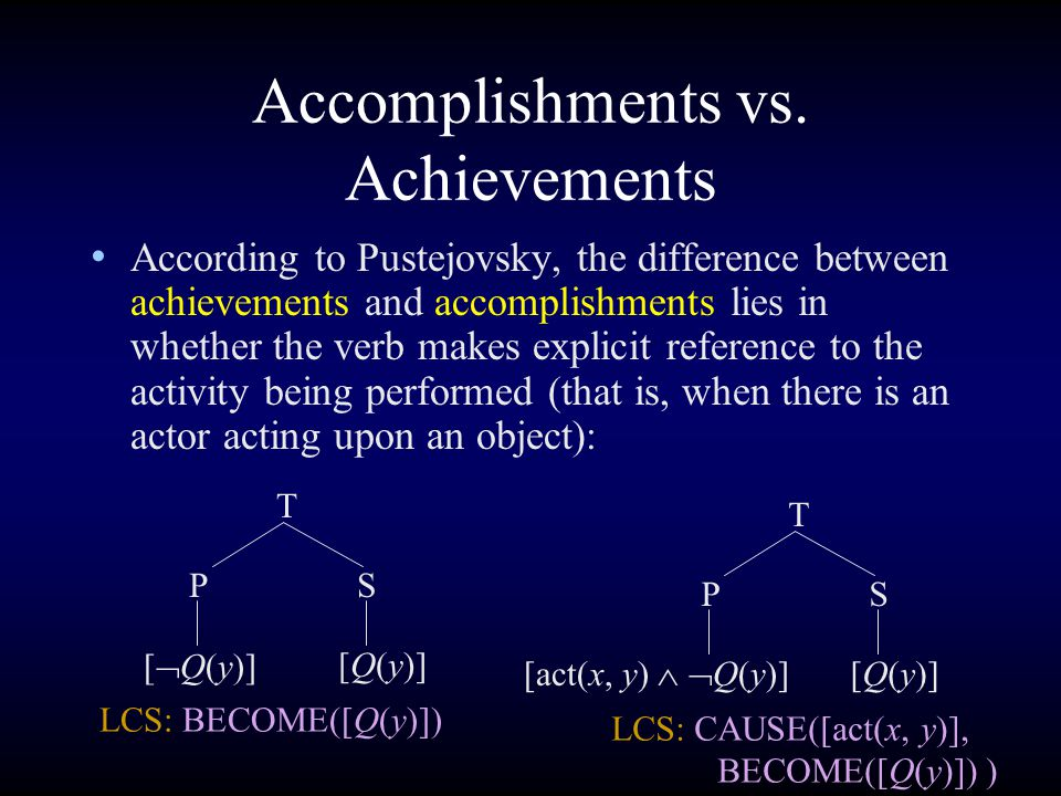 Accomplishments vs.