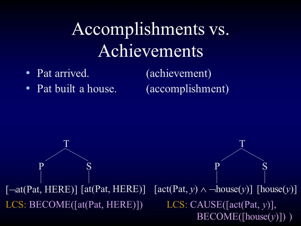 Accomplishments vs. Achievements Pat arrived.(achievement) Pat built a house.(accomplishment) T PS [house(y)] [act(Pat, y)   house(y)] LCS: CAUSE([a