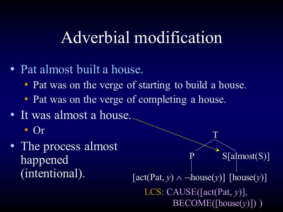 Adverbial modification Pat almost built a house. Pat was on the verge of starting to build a house.