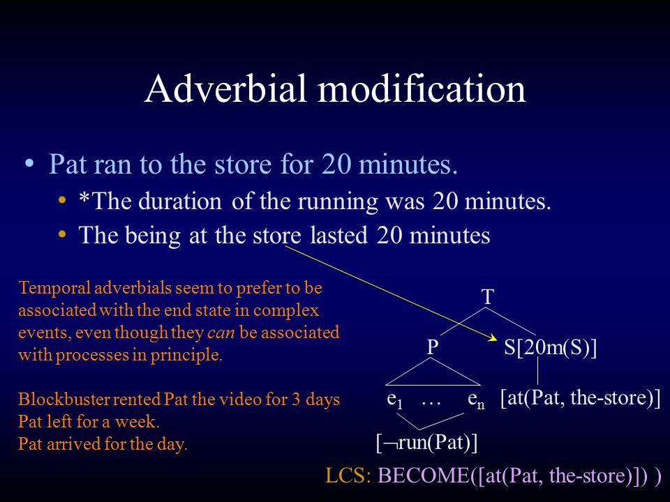 Adverbial modification Pat ran to the store for 20 minutes.