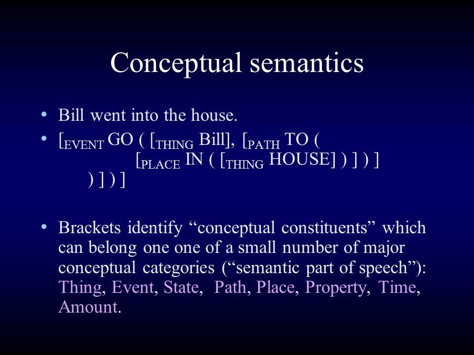 Conceptual semantics Bill went into the house.