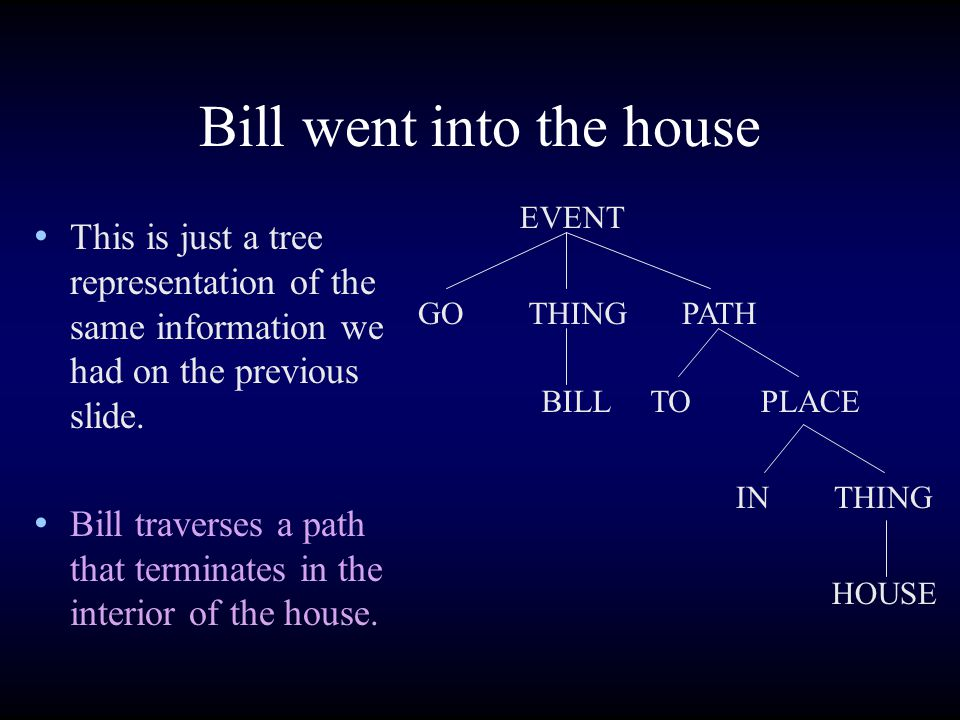 Bill went into the house This is just a tree representation of the same information we had on the previous slide.