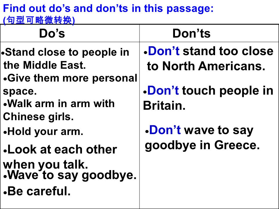 Do's Don'ts Find out do's and don'ts in this passage: ( 句型可略微转换 ) ● Stand close to people in the Middle East. ● Give them more personal space. ● Walk