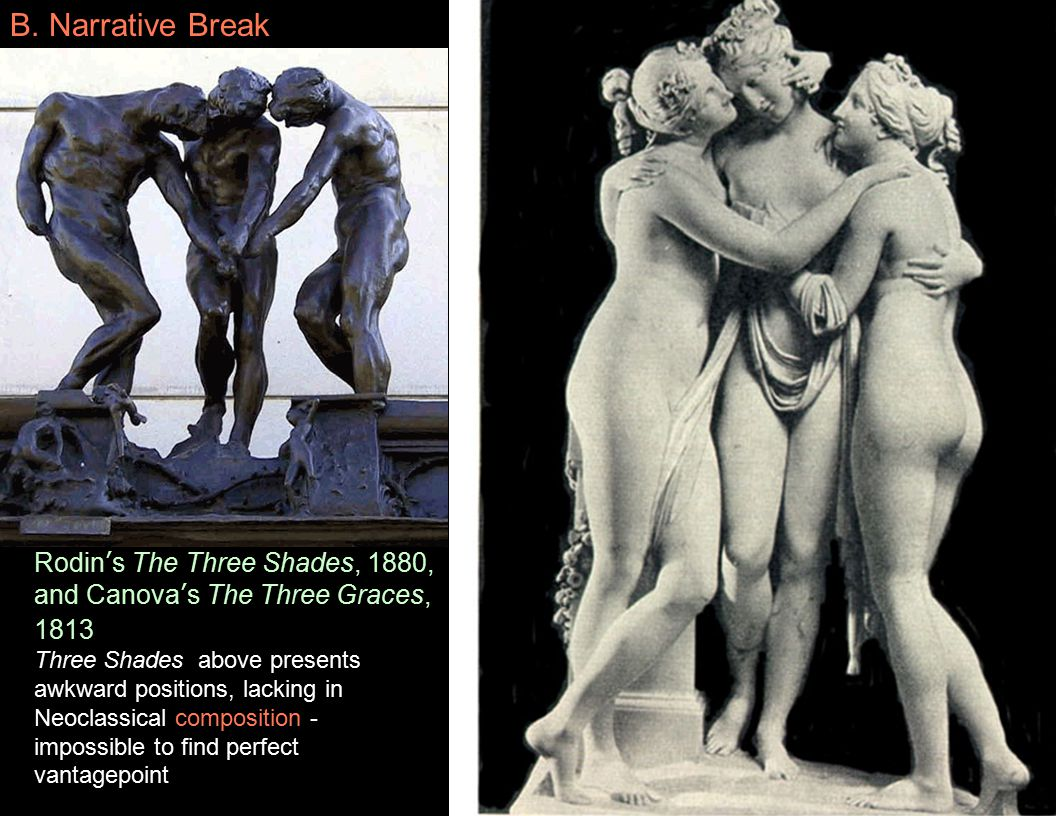 Rodin's The Three Shades, 1880, and Canova's The Three Graces, 1813 Three Shades above presents awkward positions, lacking in Neoclassical composition - impossible to find perfect vantagepoint B.