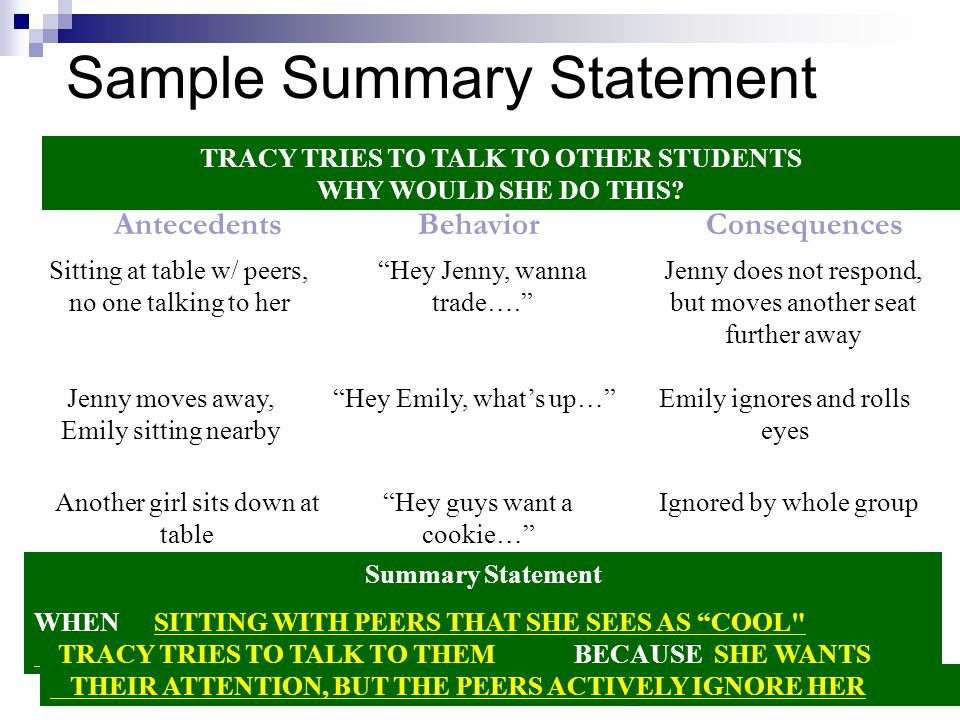 Sample Summary Statement Sitting at table w/ peers, no one talking to her Hey Jenny, wanna trade…. Jenny does not respond, but moves another seat further away TRACY TRIES TO TALK TO OTHER STUDENTS WHY WOULD SHE DO THIS.