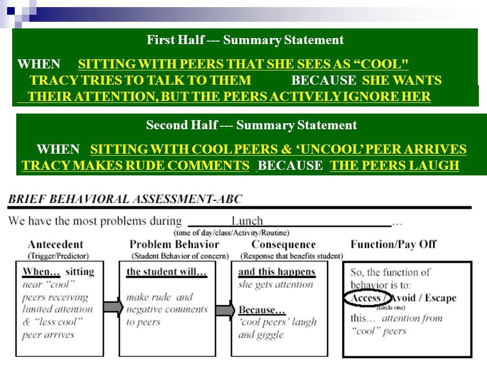 First Half --- Summary Statement WHEN ANTECEDENT, BEHAVIOR BECAUSE CONSEQUENCE TRACY TRIES TO TALK TO THEMSHE WANTS SITTING WITH PEERS THAT SHE SEES AS COOL THEIR ATTENTION, BUT THE PEERS ACTIVELY IGNORE HER Second Half --- Summary Statement WHEN ANTECEDENT, BEHAVIOR BECAUSE CONSEQUENCE TRACY MAKES RUDE COMMENTSTHE PEERS LAUGH SITTING WITH COOL PEERS & 'UNCOOL' PEER ARRIVES