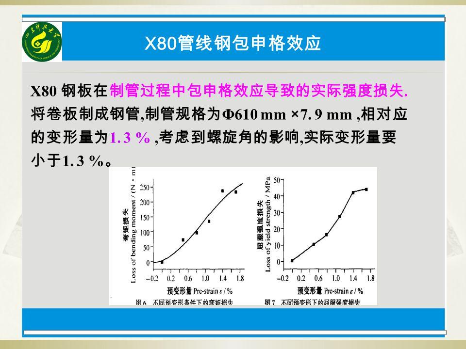 X80 管线钢包申格效应 X80 钢板在制管过程中包申格效应导致的实际强度损失. 将卷板制成钢管, 制管规格为 Φ610 mm ×7. 9 mm, 相对应 的变形量为 1. 3 %, 考虑到螺旋角的影响, 实际变形量要 小于 1. 3 % 。