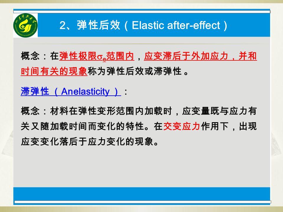 2 、弹性后效( Elastic after-effect ) 概念:在弹性极限  e 范围内,应变滞后于外加应力,并和 时间有关的现象称为弹性后效或滞弹性 。 滞弹性 ( Anelasticity ): 概念:材料在弹性变形范围内加载时,应变量既与应力有 关又随加载时间而变化的特性。在交变应力作