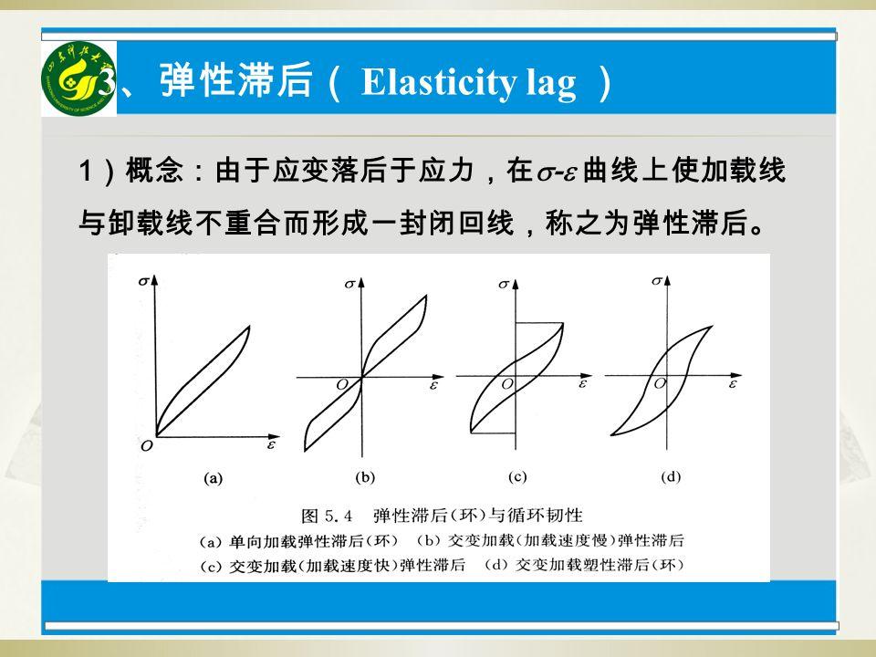 1 )概念:由于应变落后于应力,在  -  曲线上使加载线 与卸载线不重合而形成一封闭回线,称之为弹性滞后。 3 、弹性滞后( Elasticity lag )