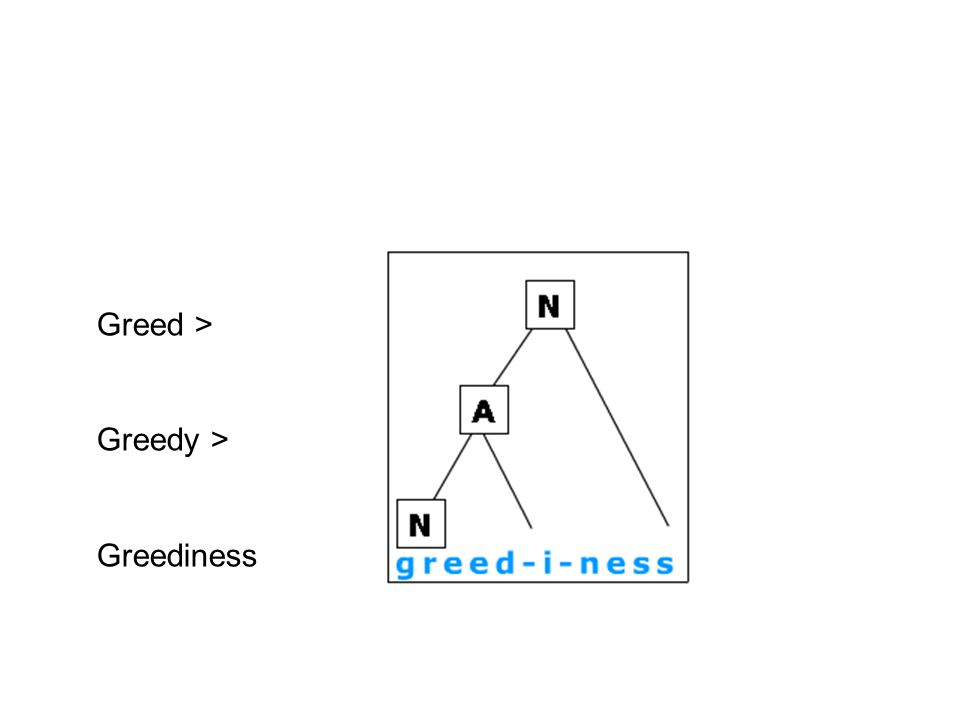 Greed > Greedy > Greediness