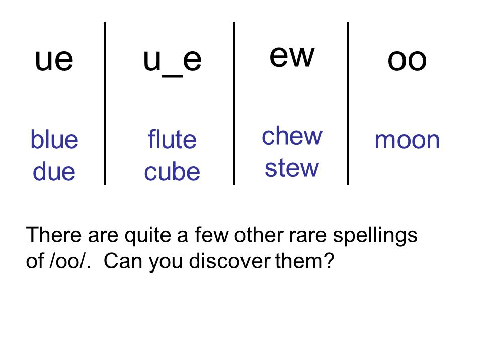 Now play a SORTING GAME to investigate the BEST GUESSES for spelling /oo/ and /(y)oo/?