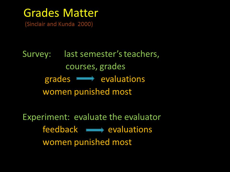 Grades Matter (Sinclair and Kunda 2000) Survey: last semester's teachers, courses, grades grades evaluations women punished most Experiment: evaluate