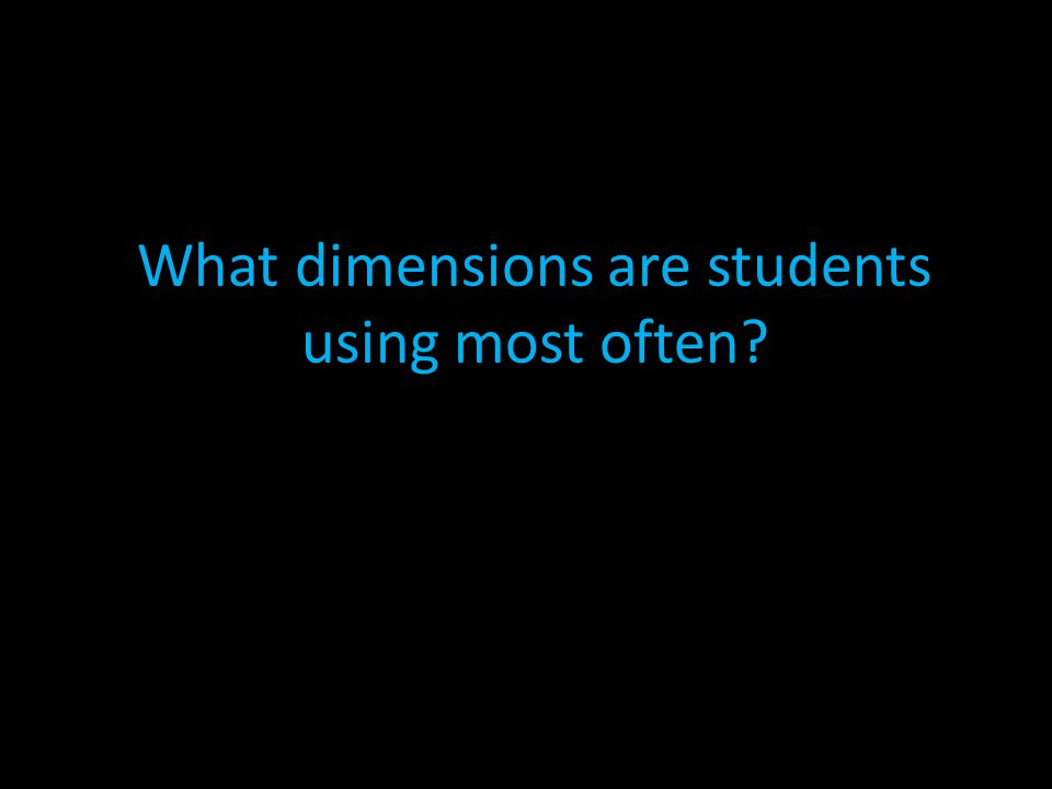 What dimensions are students using most often?