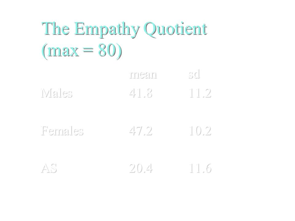 The Empathy Quotient (max = 80) meansd Males41.811.2 Females47.210.2 AS20.411.6 BC & Wheelwright (2004) JADD