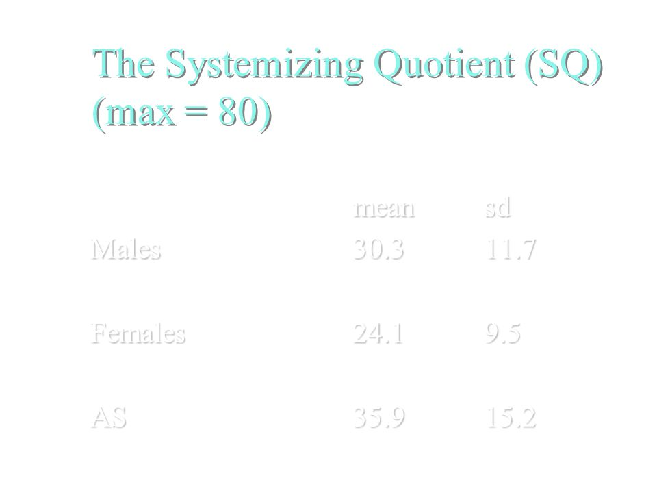 The Systemizing Quotient (SQ) (max = 80) meansd Males30.311.7 Females24.19.5 AS35.915.2 BC et al (2003) Proc Royal Soc