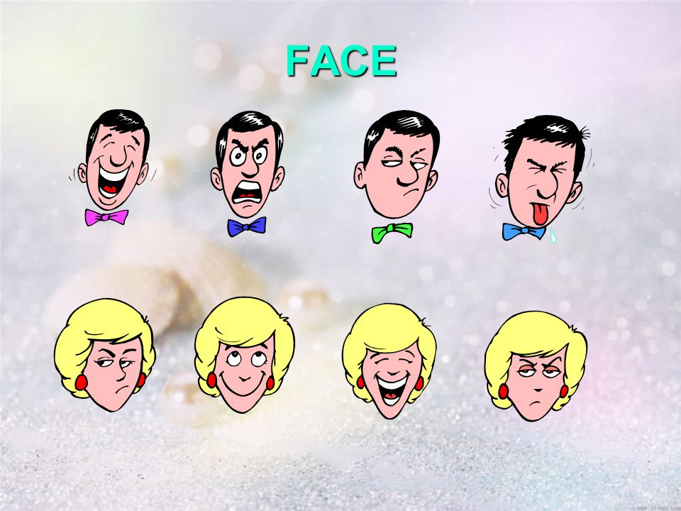 FACE *Facial expressions reflect emotion, feelings and attitudes, but…..