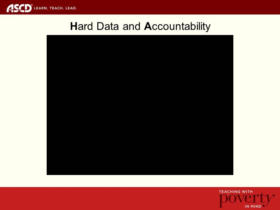 Hard Data and Accountability