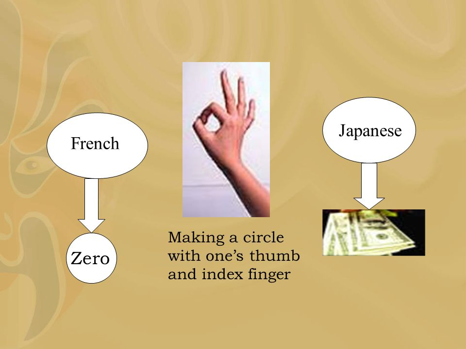 French Japanese Zero Making a circle with one's thumb and index finger