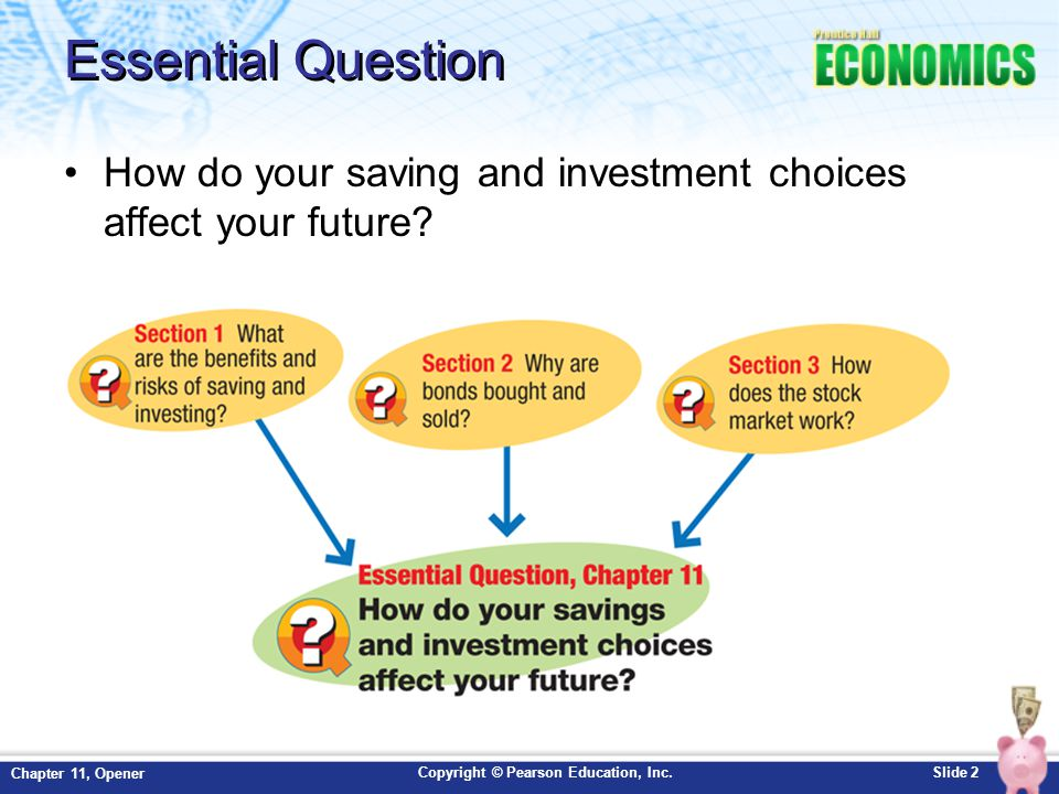 Copyright © Pearson Education, Inc.Slide 2 Chapter 11, Opener Essential Question How do your saving and investment choices affect your future?