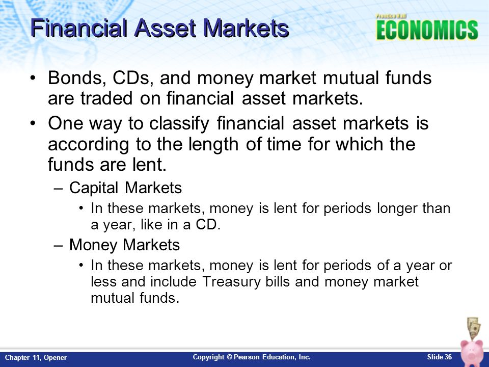 Copyright © Pearson Education, Inc.Slide 36 Chapter 11, Opener Financial Asset Markets Bonds, CDs, and money market mutual funds are traded on financi