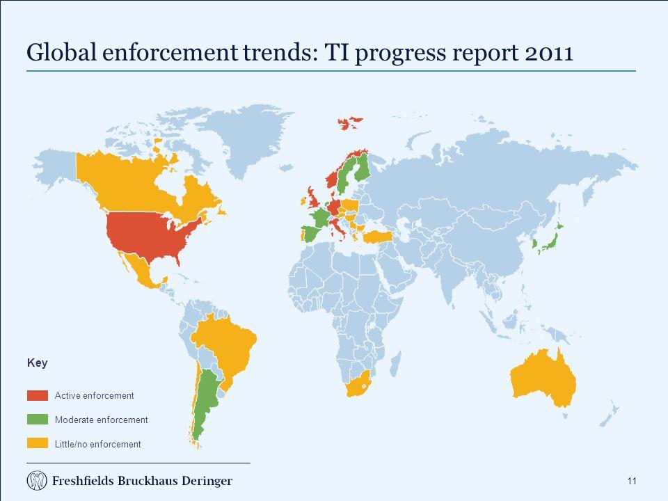 11 Global enforcement trends: TI progress report 2011 Key Active enforcement Moderate enforcement Little/no enforcement
