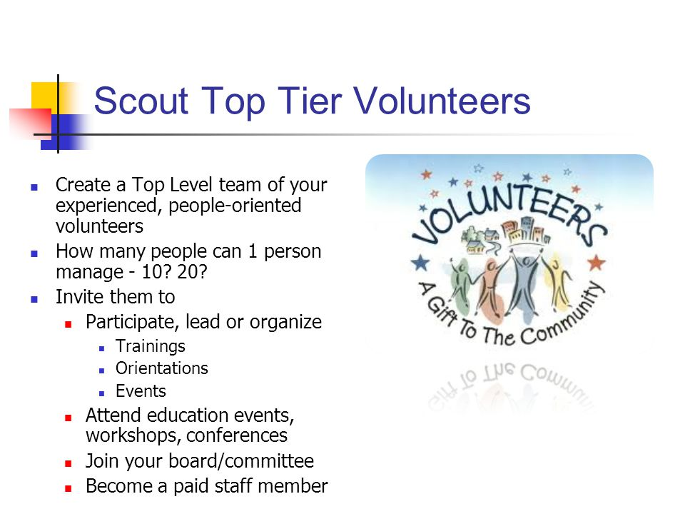 Scout Top Tier Volunteers Create a Top Level team of your experienced, people-oriented volunteers How many people can 1 person manage - 10? 20? Invite