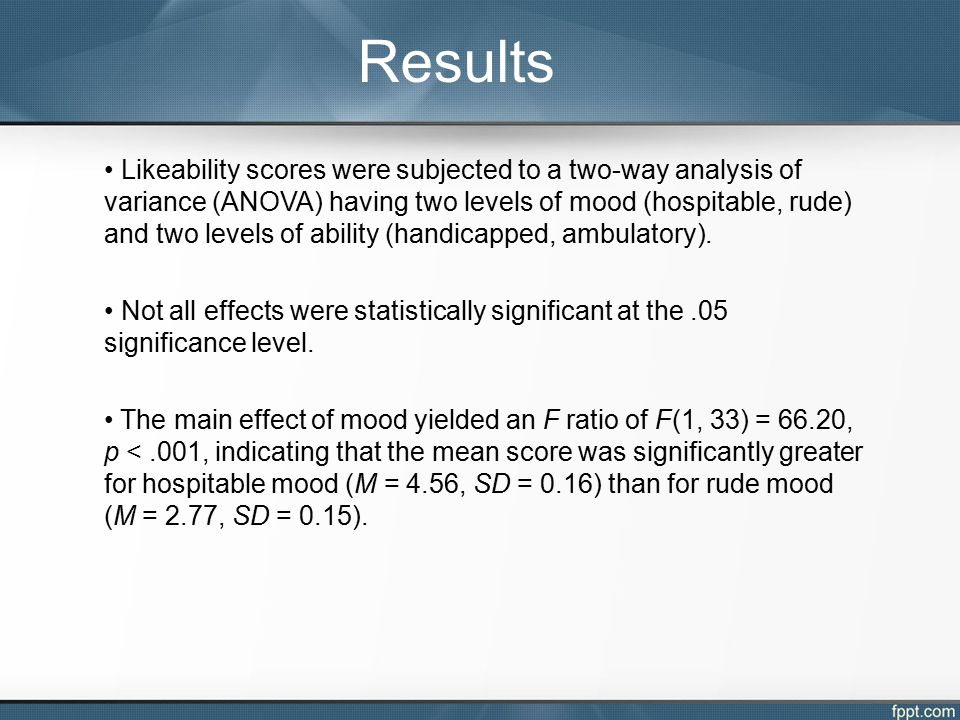 Likeability scores were subjected to a two-way analysis of variance (ANOVA) having two levels of mood (hospitable, rude) and two levels of ability (ha