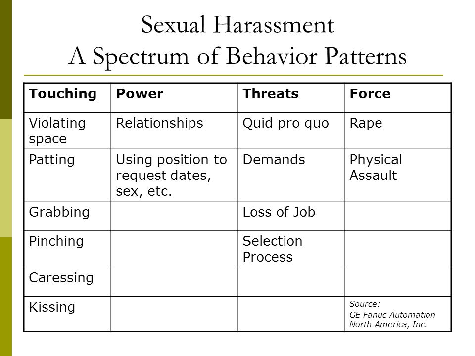 Managers, what should you do. Know the agency's policy on sex discrimination.