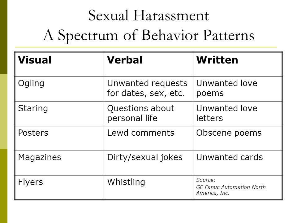 Sexual Harassment A Spectrum of Behavior Patterns TouchingPowerThreatsForce Violating space RelationshipsQuid pro quoRape PattingUsing position to request dates, sex, etc.