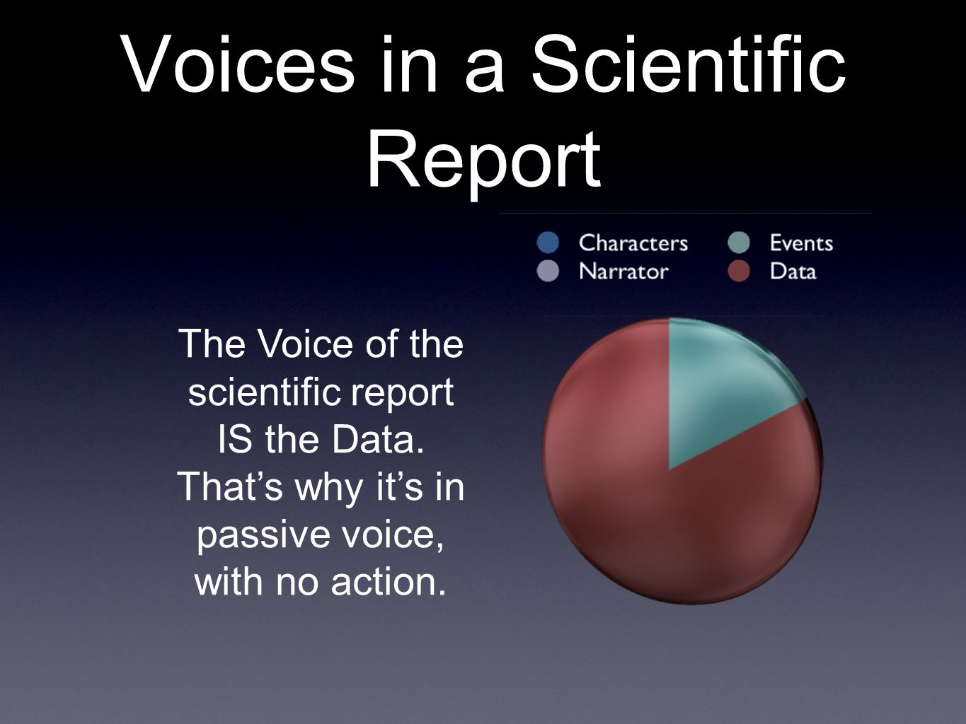 Voices in a Scientific Report The Voice of the scientific report IS the Data.