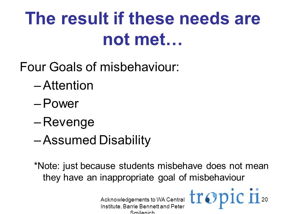 20 The result if these needs are not met… Four Goals of misbehaviour: –Attention –Power –Revenge –Assumed Disability *Note: just because students misbehave does not mean they have an inappropriate goal of misbehaviour Acknowledgements to WA Central Institute, Barrie Bennett and Peter Smilanich