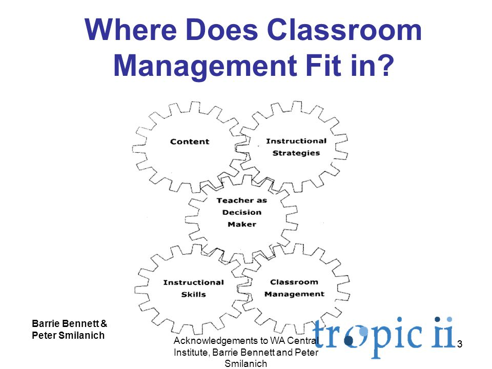 3 Where Does Classroom Management Fit in.