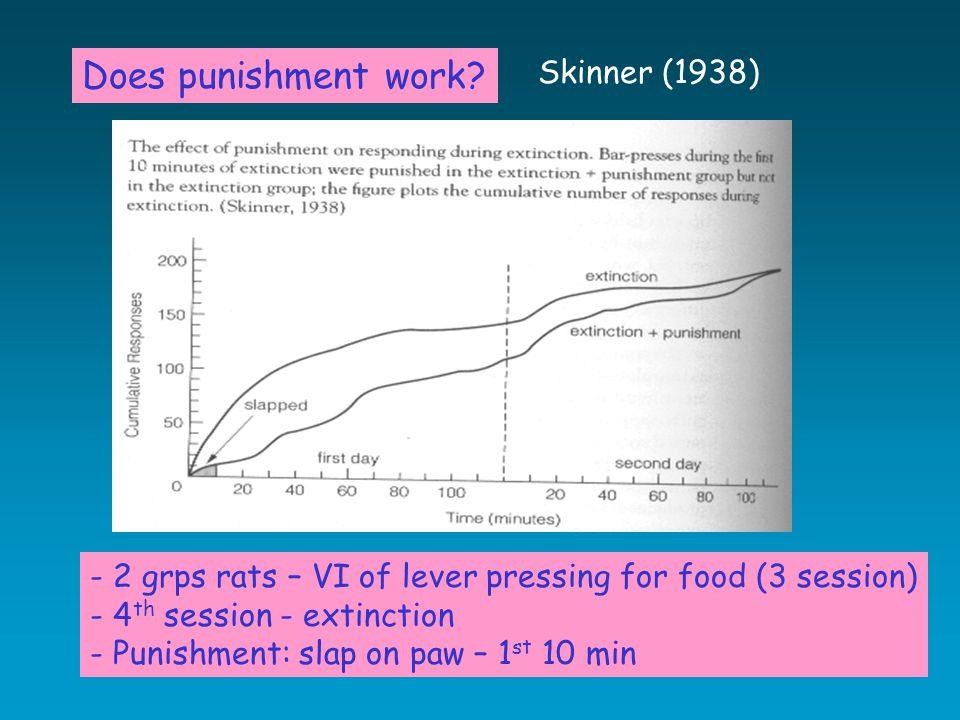 YES….Heller & Strang (1873) Punishment…works with involuntary behavior??.