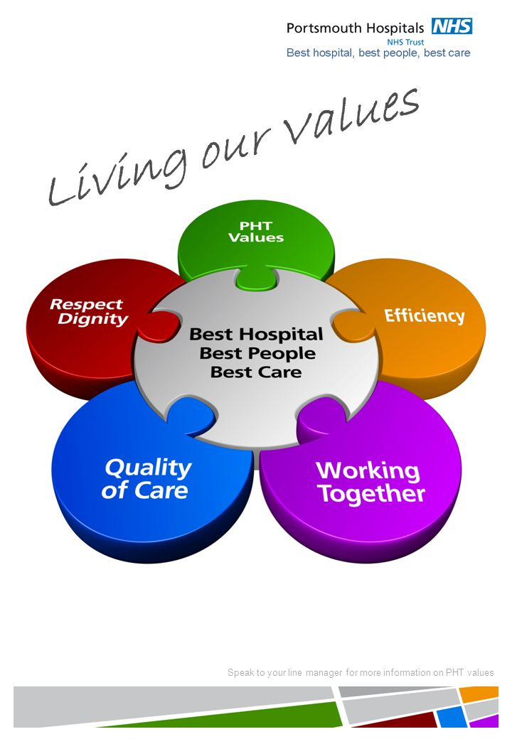 Speak to your line manager for more information on PHT values Living our Values