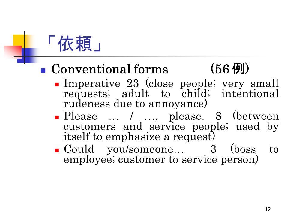 12 「依頼」 Conventional forms (56 例 ) Imperative 23 (close people; very small requests; adult to child; intentional rudeness due to annoyance) Please … / …, please.