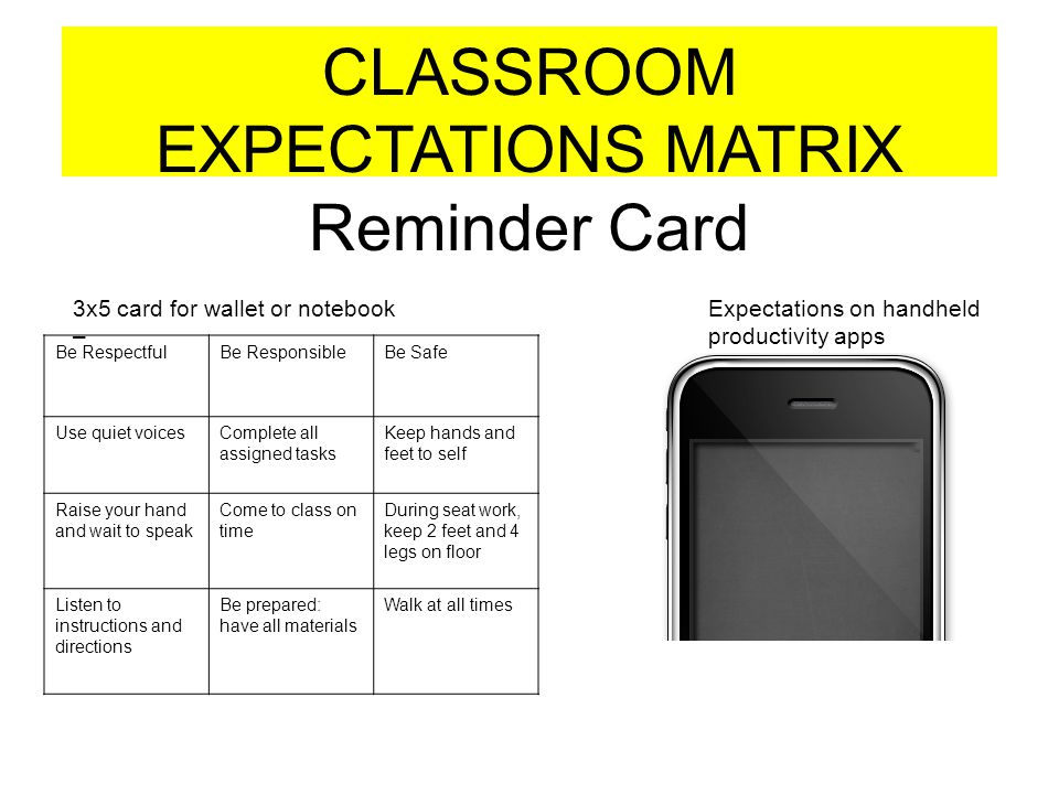CLASSROOM EXPECTATIONS MATRIX Reminder Card 3x5 card for wallet or notebookExpectations on handheld – productivity apps Be RespectfulBe ResponsibleBe