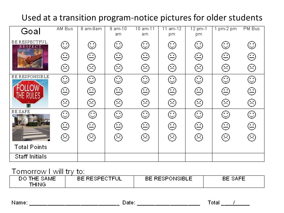 Used at a transition program-notice pictures for older students