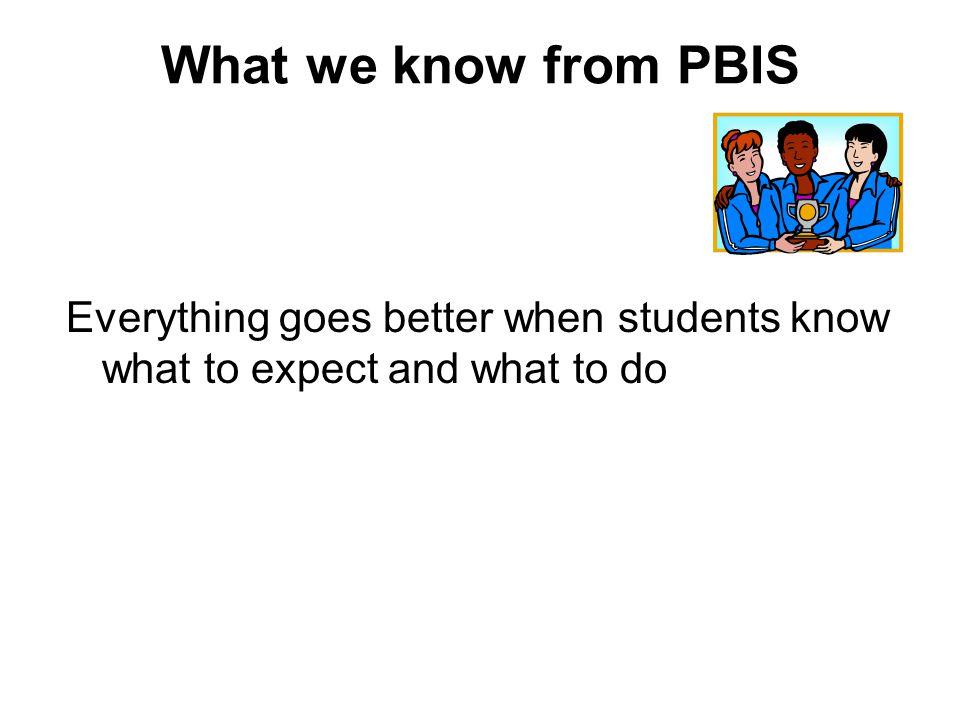 Tier 1 – Universal Key Features Define - 3-5 school wide expectations Teach /Precorrect Model/Practice Acknowledge Reteach Illinois PBIS Network Universal Manual – Version 3.0, 10/2010