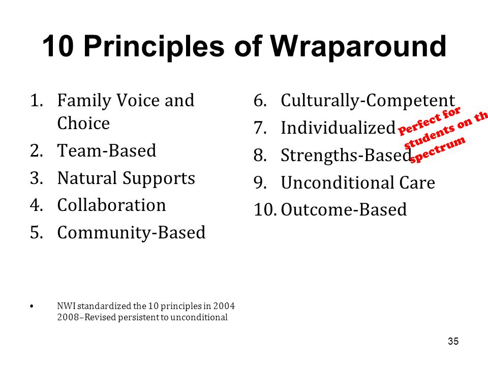 10 Principles of Wraparound 1.Family Voice and Choice 2.Team-Based 3.Natural Supports 4.Collaboration 5.Community-Based NWI standardized the 10 principles in 2004 2008–Revised persistent to unconditional 6.Culturally-Competent 7.Individualized 8.Strengths-Based 9.Unconditional Care 10.Outcome-Based 35 Perfect for students on the spectrum