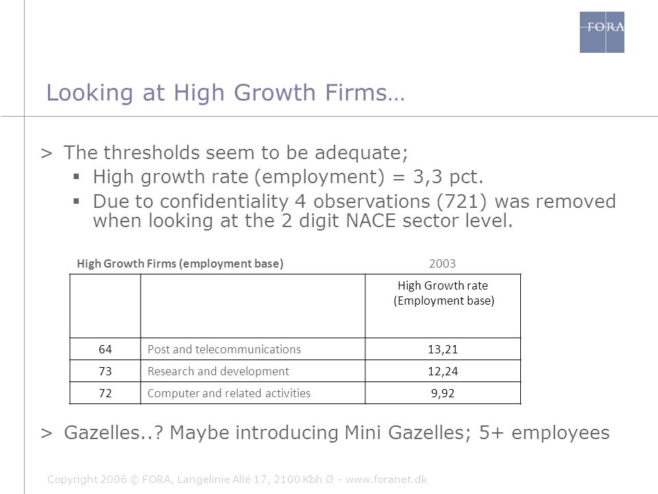 Copyright 2006 © FORA, Langelinie Allé 17, 2100 Kbh Ø - www.foranet.dk Looking at High Growth Firms… >The thresholds seem to be adequate;  High growth rate (employment) = 3,3 pct.