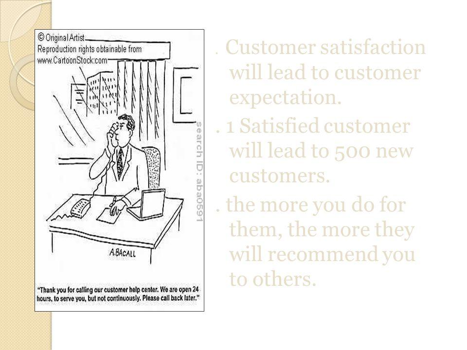 Loyal Customer.
