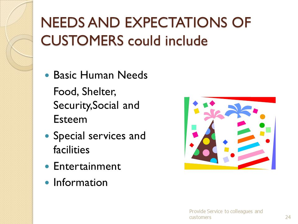 Factors influencing needs and expectations include Social Cultural Economic Health Age Personality Personal interests Likes and dislikes Time Available Perception Provide Service to colleagues and customers23