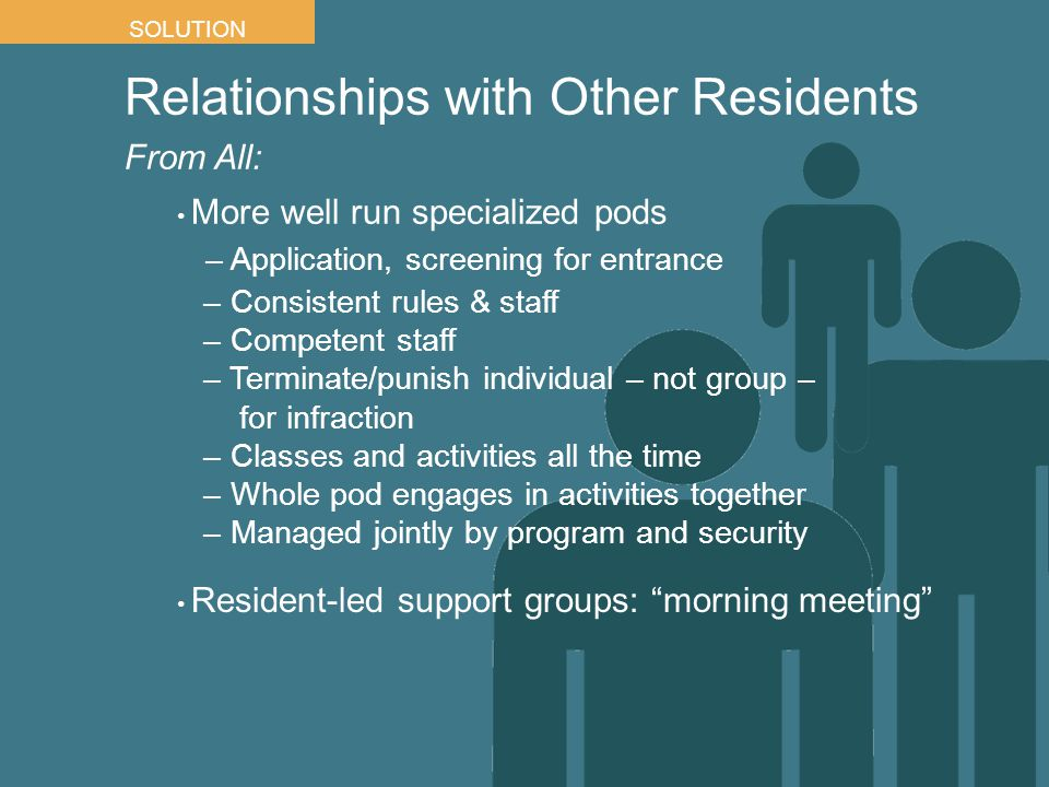 Relationships with Other Residents From All: SOLUTION More well run specialized pods – Application, screening for entrance – Consistent rules & staff – Competent staff – Terminate/punish individual – not group – for infraction – Classes and activities all the time – Whole pod engages in activities together – Managed jointly by program and security Resident-led support groups: morning meeting