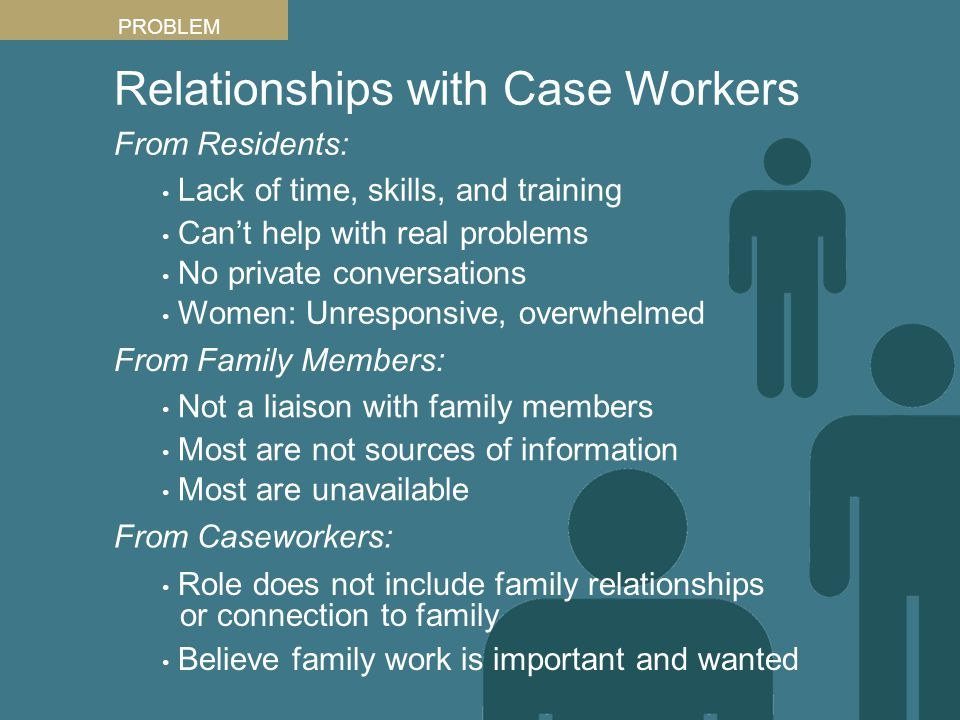 Relationships with Case Workers From Residents: PROBLEM Lack of time, skills, and training Can't help with real problems No private conversations Wome